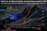 Что мы знаем о жителях Кавказа?