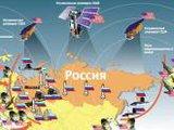 Доктрина против НАТО